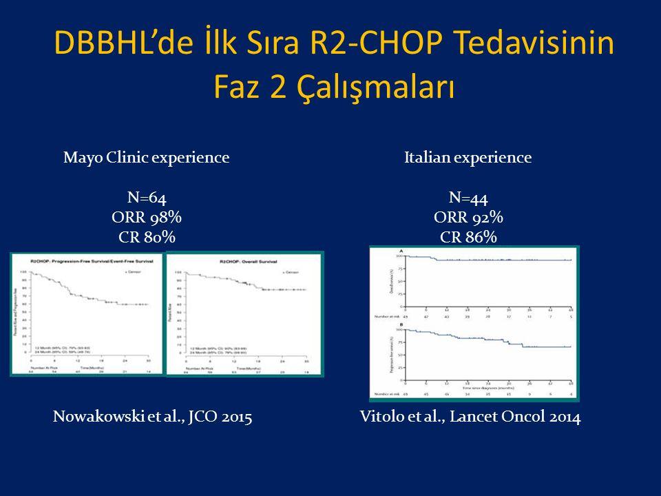 Mayo Clinic experience N=64 ORR 98% CR 80% Italian experience N=44 ORR 92% CR 86% Nowakowski et al., JCO 2015Vitolo et al., Lancet Oncol 2014 DBBHL'de