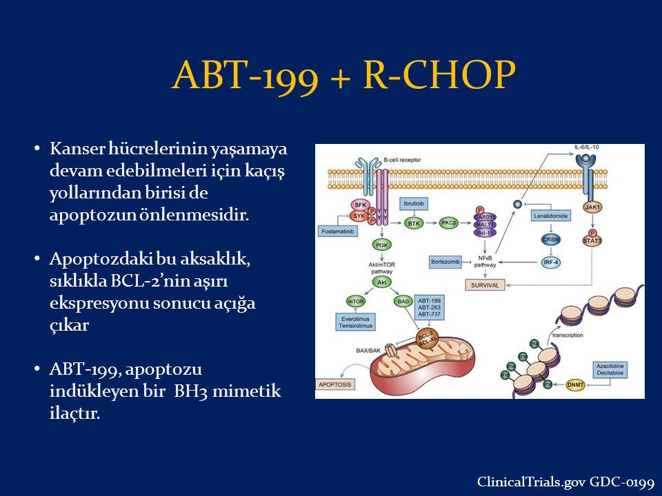 ABT-199 + R-CHOP Kanser hücrelerinin yaşamaya devam edebilmeleri için kaçış yollarından birisi de apoptozun önlenmesidir. Apoptozdaki bu aksaklık, sık