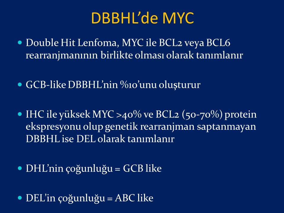 DBBHL'de MYC Double Hit Lenfoma, MYC ile BCL2 veya BCL6 rearranjmanının birlikte olması olarak tanımlanır GCB-like DBBHL'nin %10'unu oluşturur IHC ile