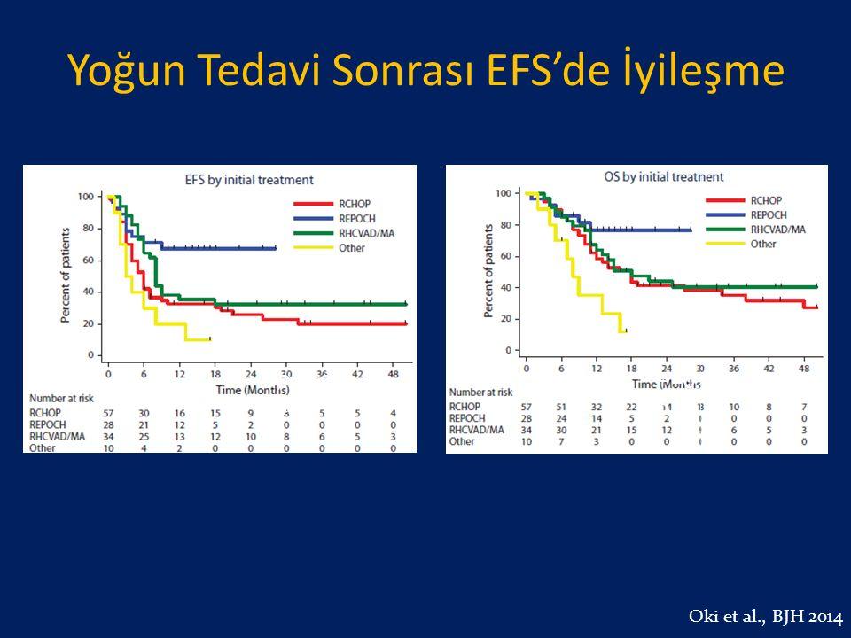 P=0.0 04 P=0.0 57 Oki et al., BJH 2014 Yoğun Tedavi Sonrası EFS'de İyileşme