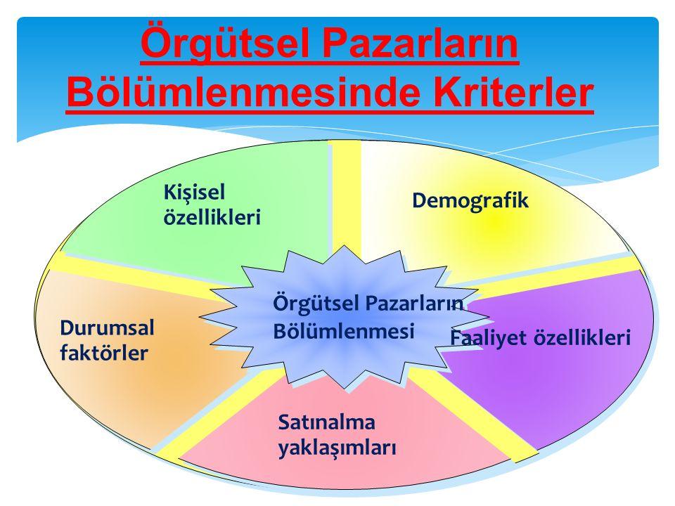 Örgütsel Pazarların Bölümlenmesi Örgütsel Pazarların Bölümlenmesi Demografik Kişisel özellikleri Durumsal faktörler Faaliyet özellikleri Satınalma yak