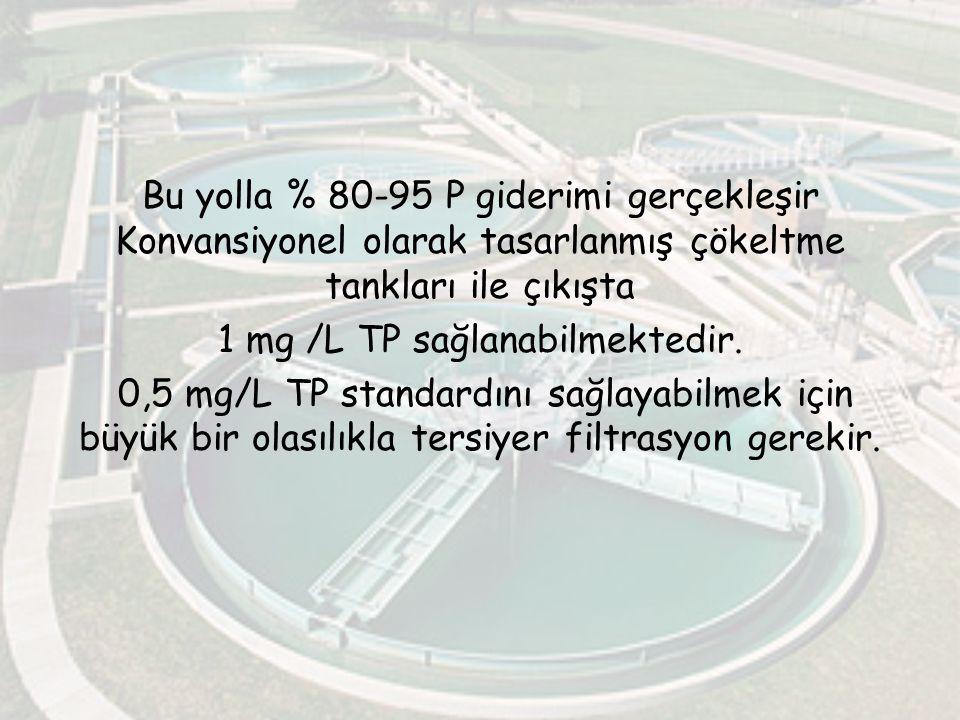Bu yolla % 80-95 P giderimi gerçekleşir Konvansiyonel olarak tasarlanmış çökeltme tankları ile çıkışta 1 mg /L TP sağlanabilmektedir. 0,5 mg/L TP stan