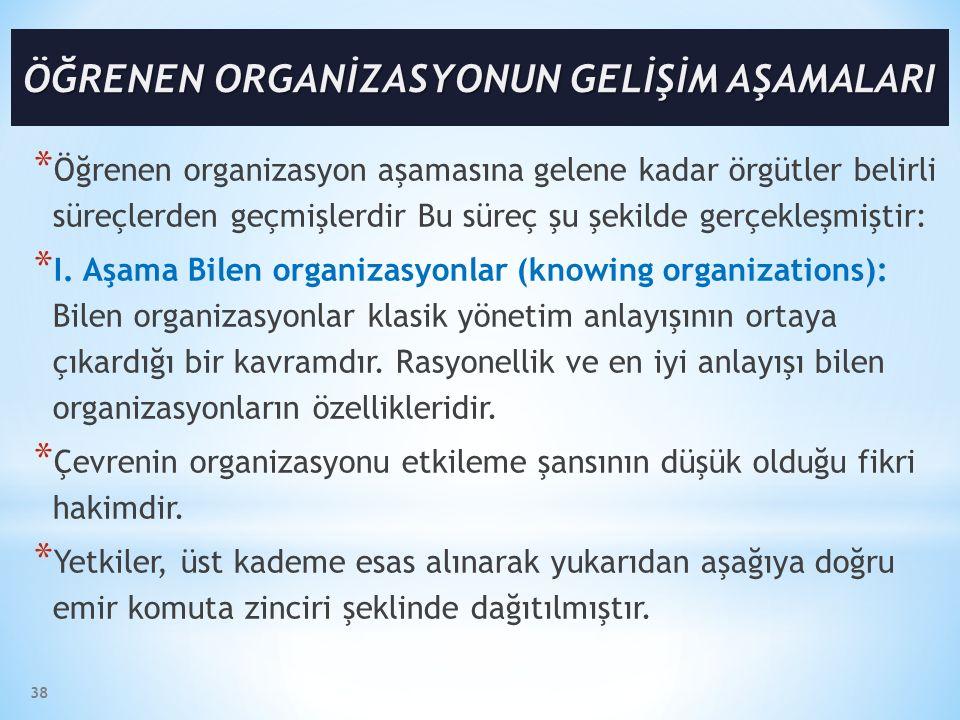 38 * Öğrenen organizasyon aşamasına gelene kadar örgütler belirli süreçlerden geçmişlerdir Bu süreç şu şekilde gerçekleşmiştir: * I. Aşama Bilen organ