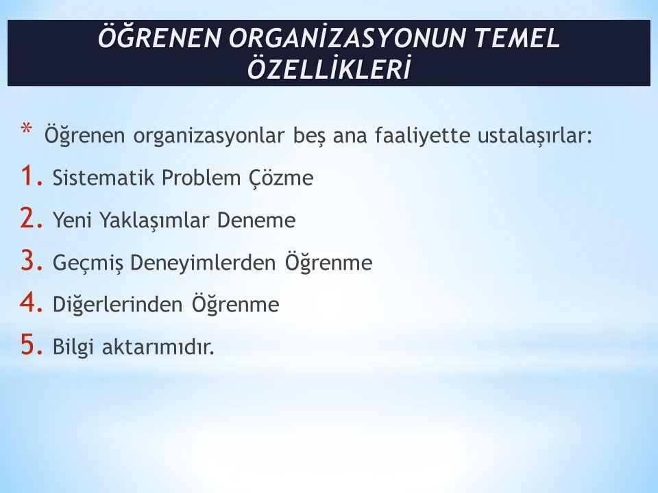 * Öğrenen organizasyonlar beş ana faaliyette ustalaşırlar: 1. Sistematik Problem Çözme 2. Yeni Yaklaşımlar Deneme 3. Geçmiş Deneyimlerden Öğrenme 4. D
