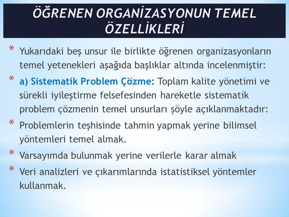 * Yukarıdaki beş unsur ile birlikte öğrenen organizasyonların temel yetenekleri aşağıda başlıklar altında incelenmiştir: * a) Sistematik Problem Çözme