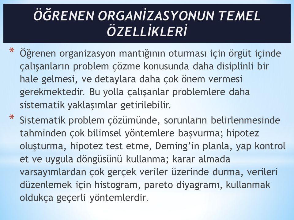 * Öğrenen organizasyon mantığının oturması için örgüt içinde çalışanların problem çözme konusunda daha disiplinli bir hale gelmesi, ve detaylara daha