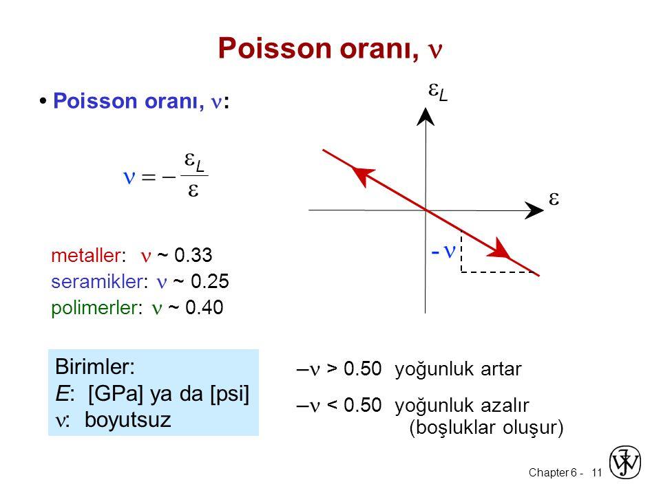 Chapter 6 - 11 Poisson oranı, Poisson oranı, : Birimler: E: [GPa] ya da [psi] : boyutsuz – > 0.50 yoğunluk artar – < 0.50 yoğunluk azalır (boşluklar o