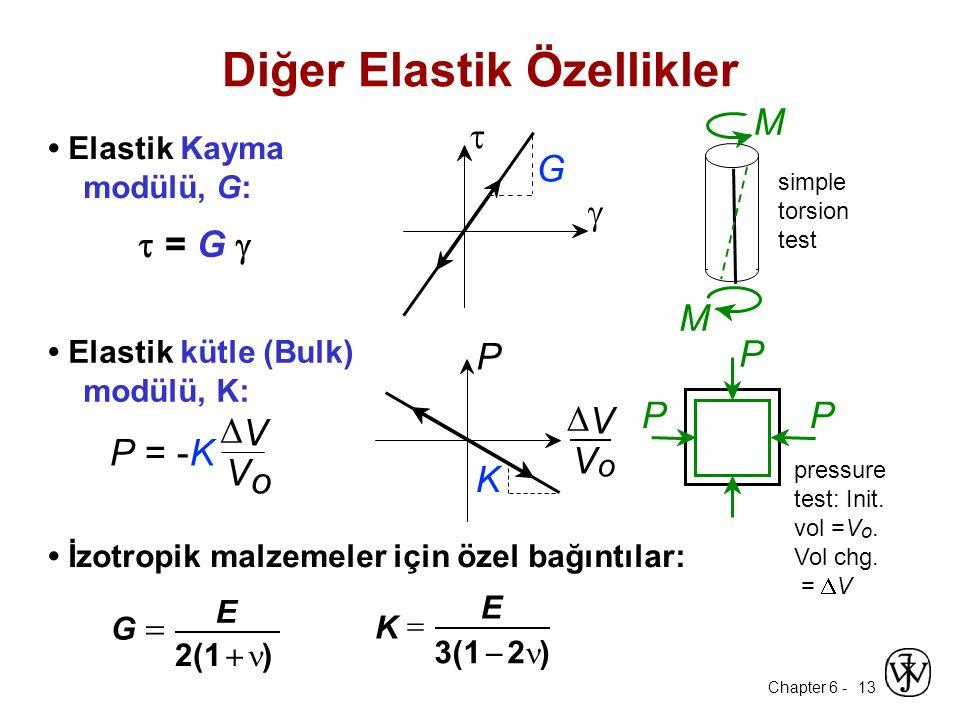 Chapter 6 - 13 Elastik Kayma modülü, G:  G   = G  Diğer Elastik Özellikler simple torsion test M M İzotropik malzemeler için özel bağıntılar: 2(1