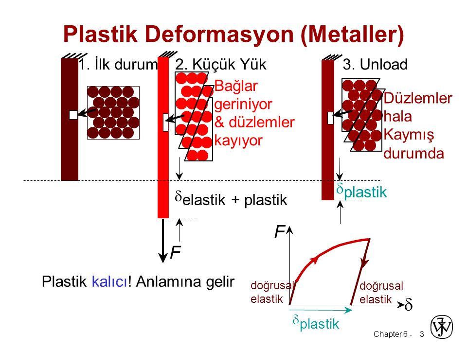 Chapter 6 - 3 Plastik kalıcı! Anlamına gelir Plastik Deformasyon (Metaller) F  doğrusal elastik doğrusal elastik  plastik 1. İlk durum2. Küçük Yük3.