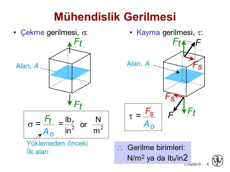Chapter 6 - 4  Gerilme birimleri: N/m 2 ya da lb f /in 2 Mühendislik Gerilmesi Kayma gerilmesi,  : Alan, A F t F t F s F F F s  = F s A o Çekme ger