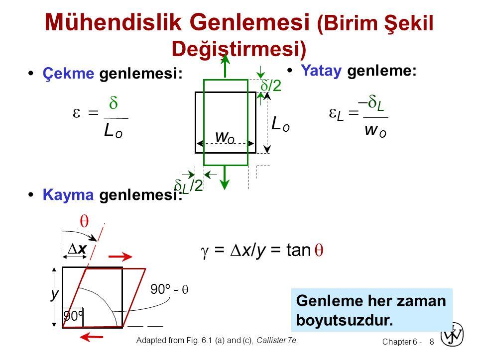 Chapter 6 - 9 Gerime-Genleme Deneyleri Tipik bir çekme makinası Adapted from Fig.