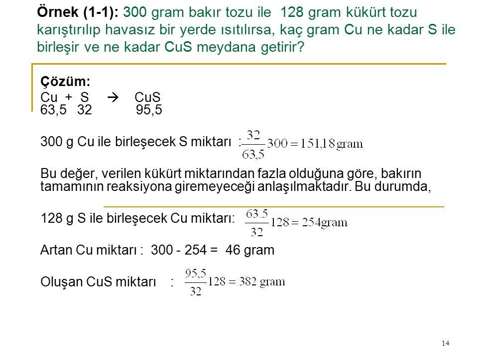 14 Örnek (1-1): 300 gram bakır tozu ile 128 gram kükürt tozu karıştırılıp havasız bir yerde ısıtılırsa, kaç gram Cu ne kadar S ile birleşir ve ne kada