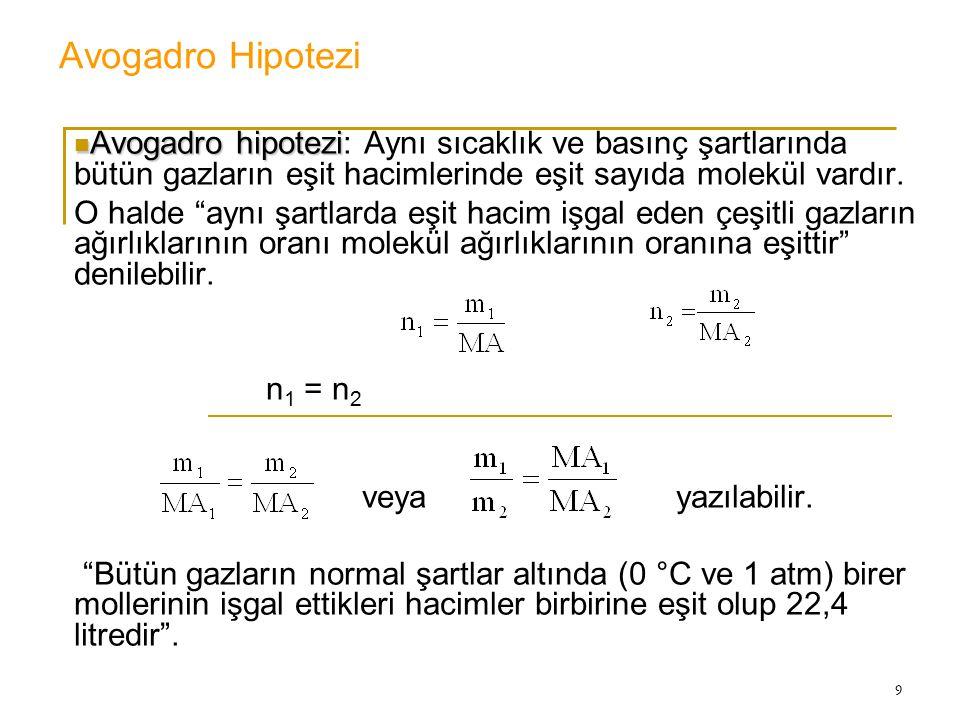 """9 Avogadro Hipotezi Avogadro hipotezi: Aynı sıcaklık ve basınç şartlarında bütün gazların eşit hacimlerinde eşit sayıda molekül vardır. O halde """"aynı"""