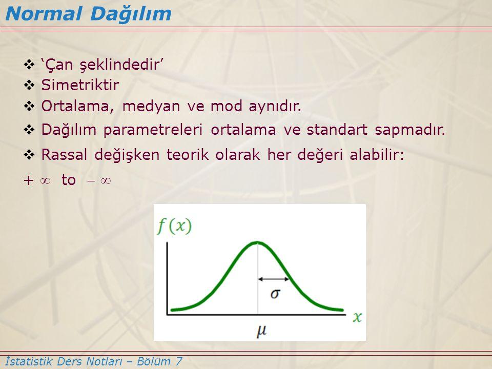  'Çan şeklindedir'  Simetriktir  Ortalama, medyan ve mod aynıdır.  Dağılım parametreleri ortalama ve standart sapmadır.  Rassal değişken teorik o