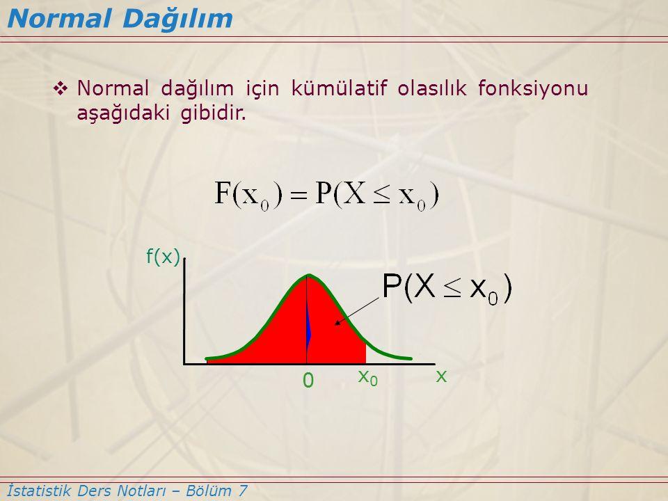 Normal Dağılım İstatistik Ders Notları – Bölüm 7  Normal dağılım için kümülatif olasılık fonksiyonu aşağıdaki gibidir. x 0 x0x0 f(x)