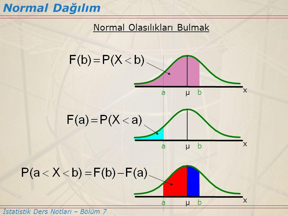 Normal Dağılım İstatistik Ders Notları – Bölüm 7 x bμa x bμa x bμa Normal Olasılıkları Bulmak