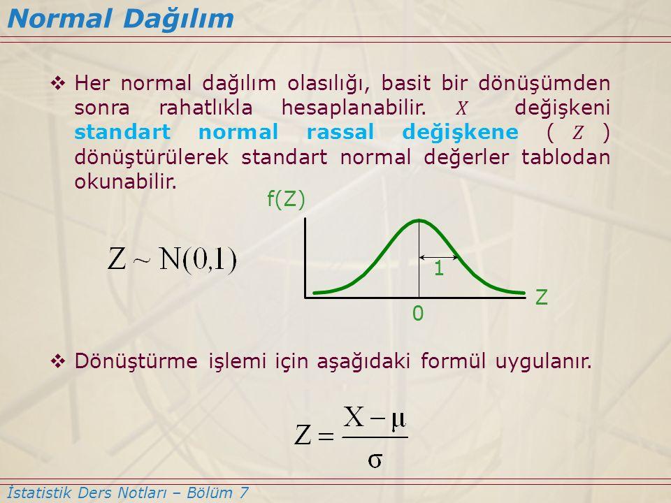 Normal Dağılım İstatistik Ders Notları – Bölüm 7 Z f(Z) 0 1