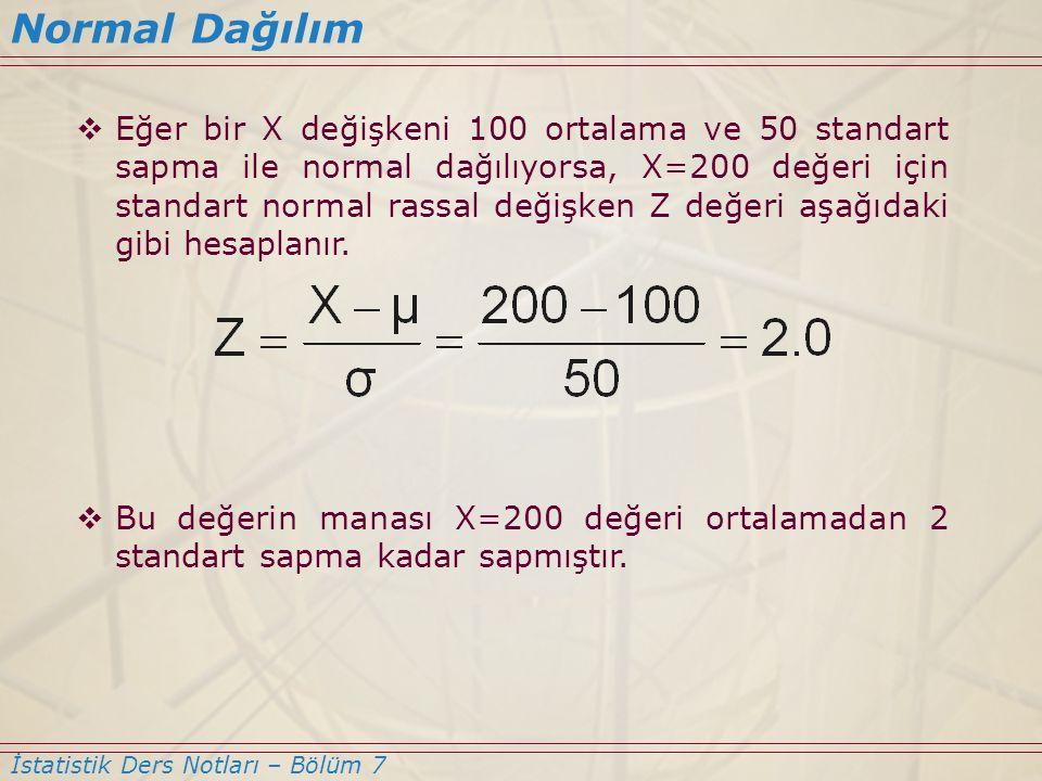 Normal Dağılım İstatistik Ders Notları – Bölüm 7  Eğer bir X değişkeni 100 ortalama ve 50 standart sapma ile normal dağılıyorsa, X=200 değeri için st