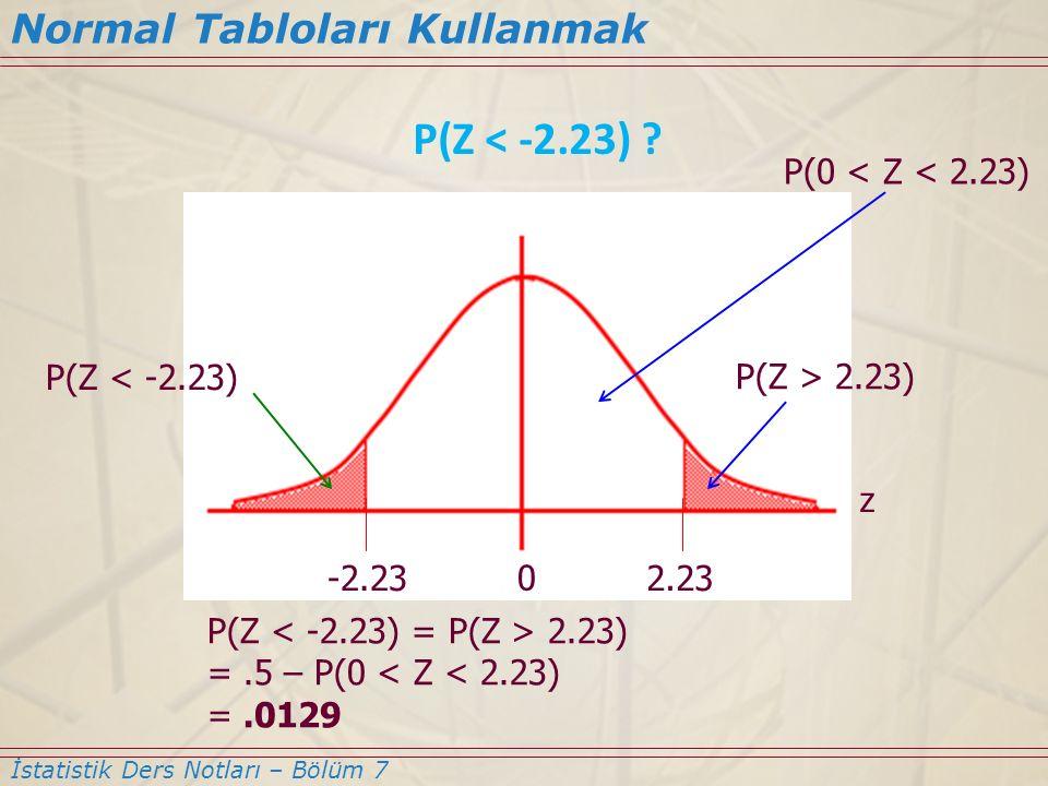 Normal Tabloları Kullanmak İstatistik Ders Notları – Bölüm 7 P(Z < -2.23) ? 0 2.23 P(0 < Z < 2.23) P(Z 2.23) =.5 – P(0 < Z < 2.23) =.0129 z -2.23 P(Z