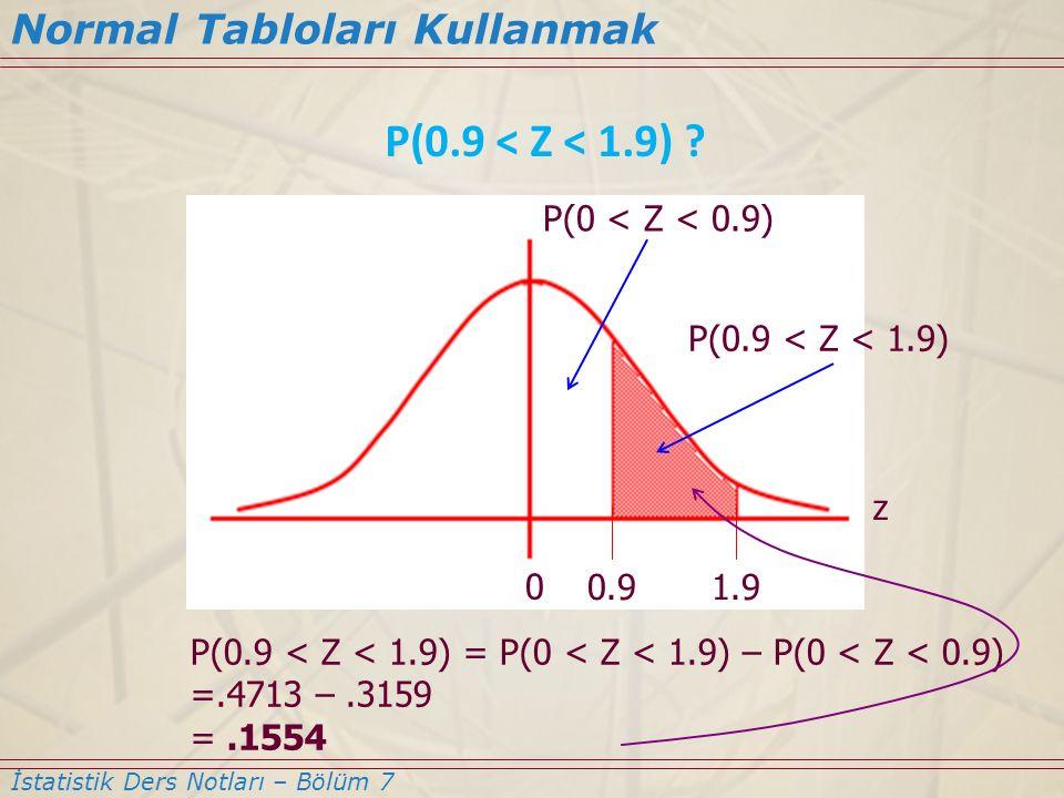 Normal Tabloları Kullanmak İstatistik Ders Notları – Bölüm 7 P(0.9 < Z < 1.9) ? 0 0.9 P(0 < Z < 0.9) P(0.9 < Z < 1.9) = P(0 < Z < 1.9) – P(0 < Z < 0.9