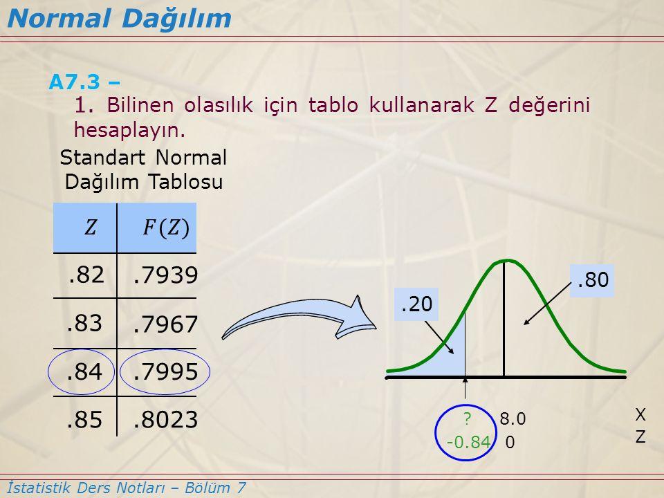 Normal Dağılım İstatistik Ders Notları – Bölüm 7 A7.3 – Standart Normal Dağılım Tablosu.20 1. Bilinen olasılık için tablo kullanarak Z değerini hesapl