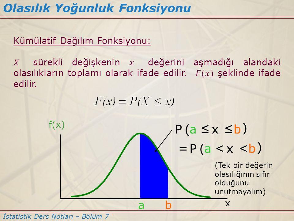 Olasılık Yoğunluk Fonksiyonu İstatistik Ders Notları – Bölüm 7 ab x f(x) Paxb( ) ≤≤ Paxb( ) << = (Tek bir değerin olasılığının sıfır olduğunu unutmaya