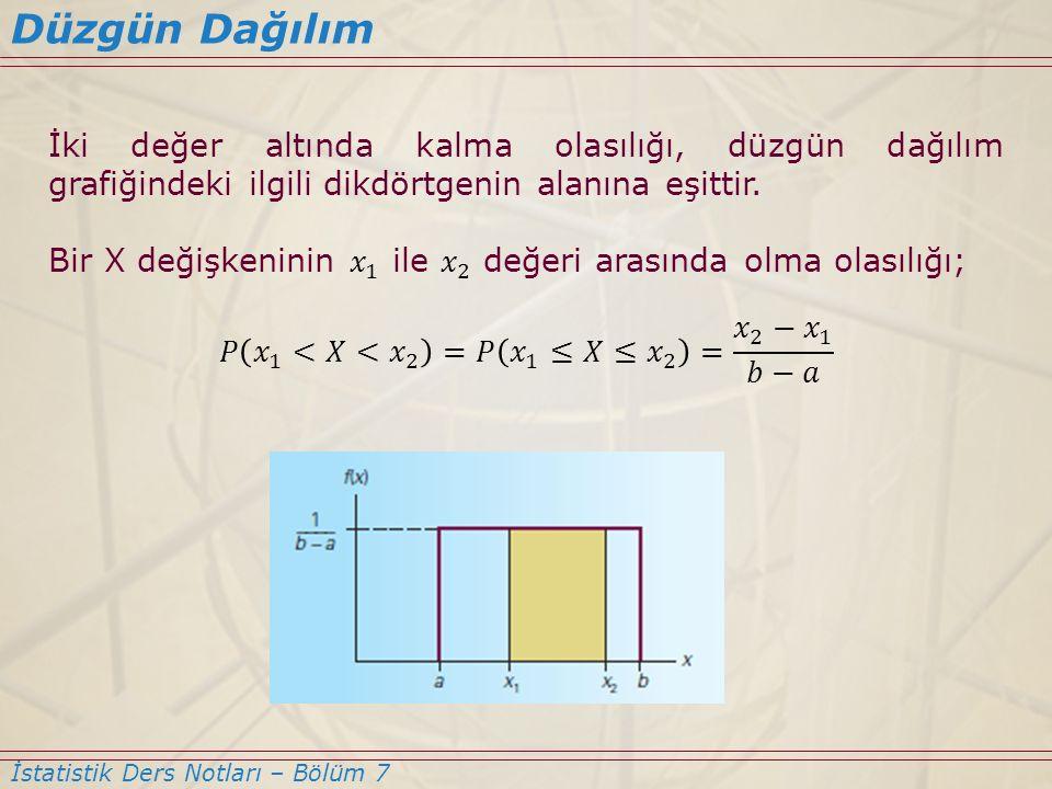 Normal Tabloları Kullanmak İstatistik Ders Notları – Bölüm 7 P(Z > 1.6) .