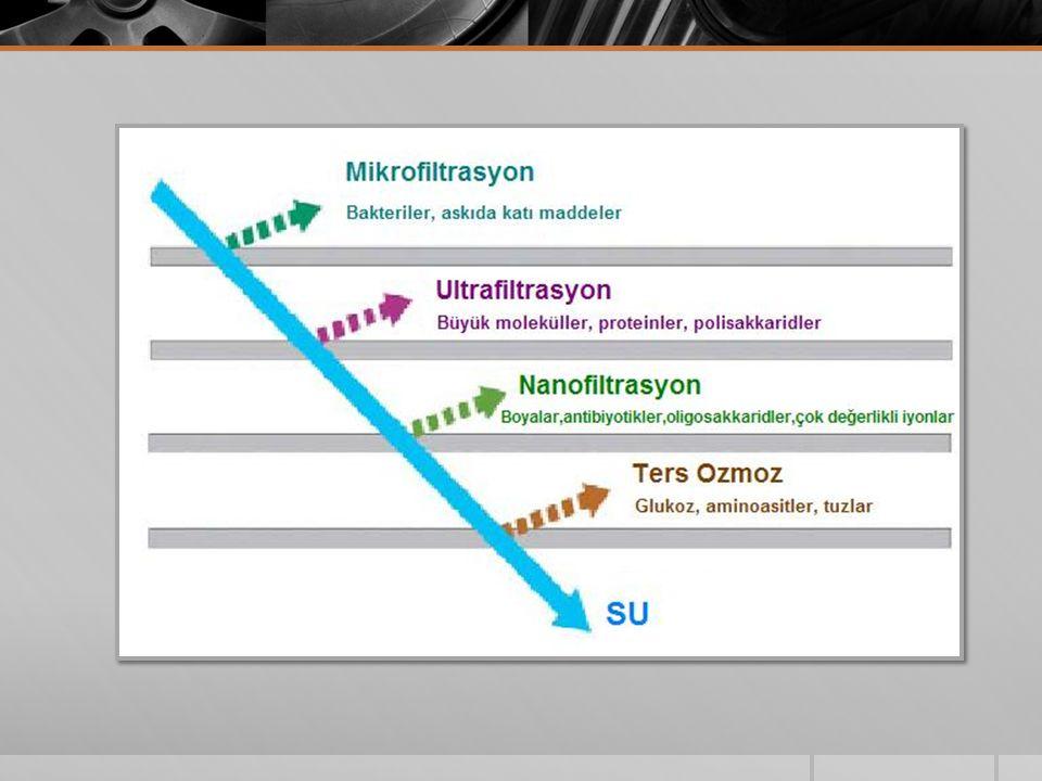  Ters Ozmoz (TO) tekniği 1970 lerden bu yana dünyada kullanılmaktadır.