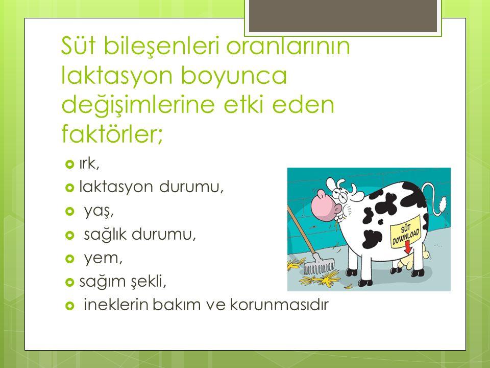 Süt bileşenleri oranlarının laktasyon boyunca değişimlerine etki eden faktörler;  ırk,  laktasyon durumu,  yaş,  sağlık durumu,  yem,  sağım şekli,  ineklerin bakım ve korunmasıdır