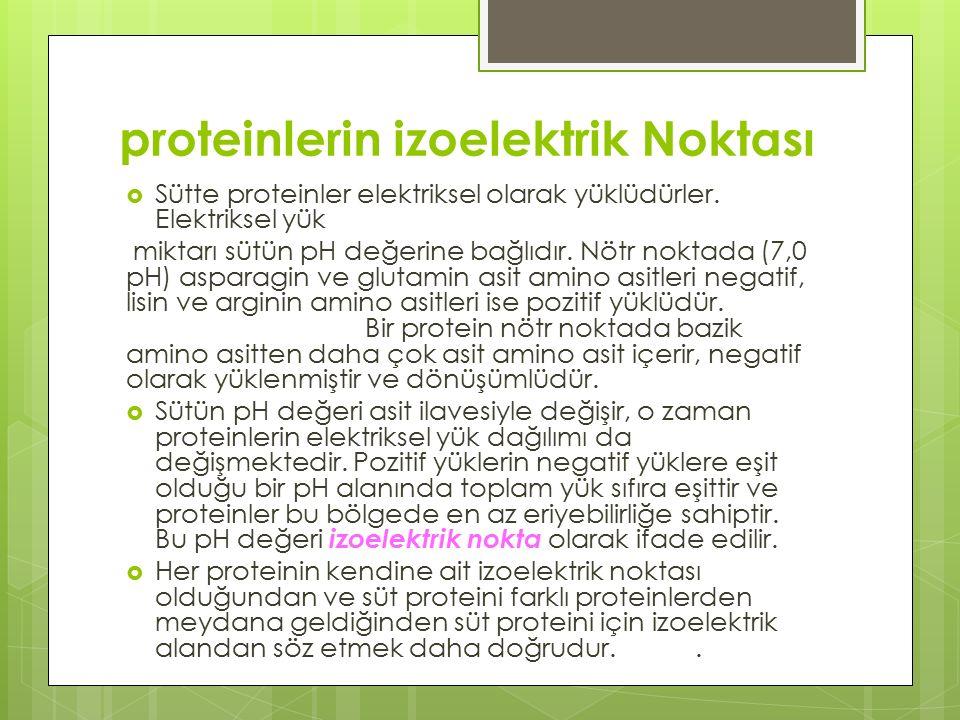 proteinlerin izoelektrik Noktası  Sütte proteinler elektriksel olarak yüklüdürler.