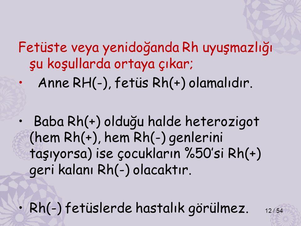 Fetüste veya yenidoğanda Rh uyuşmazlığı şu koşullarda ortaya çıkar; Anne RH(-), fetüs Rh(+) olamalıdır. Baba Rh(+) olduğu halde heterozigot (hem Rh(+)