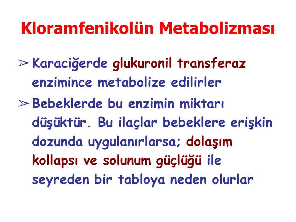 Kloramfenikolün Metabolizması ➢ Karaciğerde glukuronil transferaz enzimince metabolize edilirler ➢ Bebeklerde bu enzimin miktarı düşüktür.