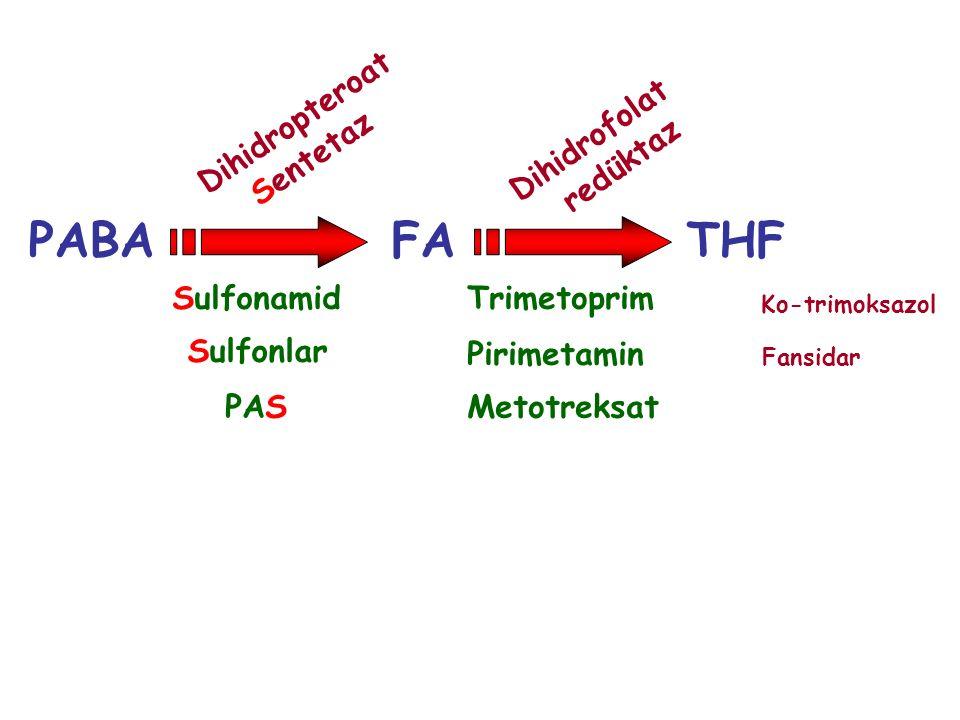 PABAFATHF Dihidropteroat Sentetaz Dihidrofolat redüktaz Sulfonamid Sulfonlar PAS Trimetoprim Pirimetamin Metotreksat Ko-trimoksazol Fansidar