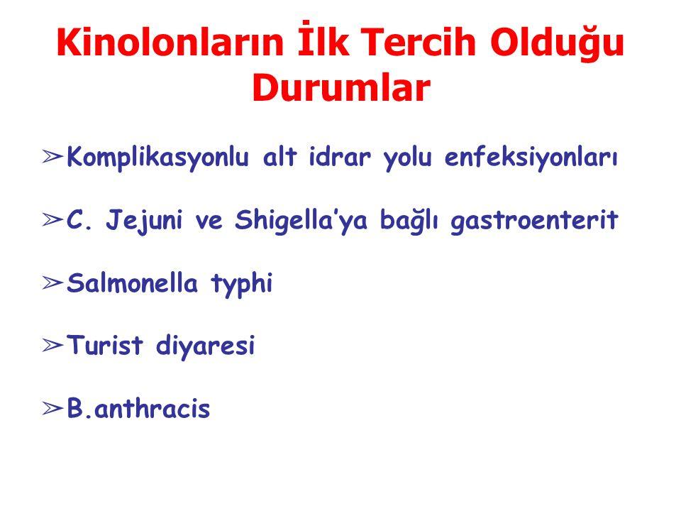 Kinolonların İlk Tercih Olduğu Durumlar ➢ Komplikasyonlu alt idrar yolu enfeksiyonları ➢ C. Jejuni ve Shigella'ya bağlı gastroenterit ➢ Salmonella typ