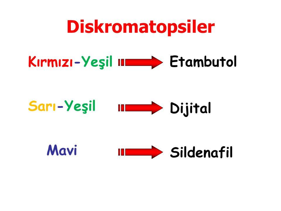 Diskromatopsiler Kırmızı-Yeşil Sarı-Yeşil Mavi Etambutol Dijital Sildenafil
