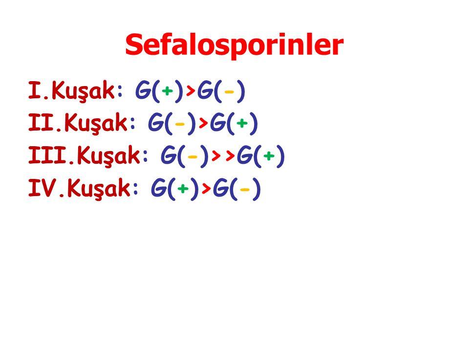 I.Kuşak: G(+)>G(-) II.Kuşak: G(-)>G(+) III.Kuşak: G(-)>>G(+) IV.Kuşak: G(+)>G(-) Sefalosporinler