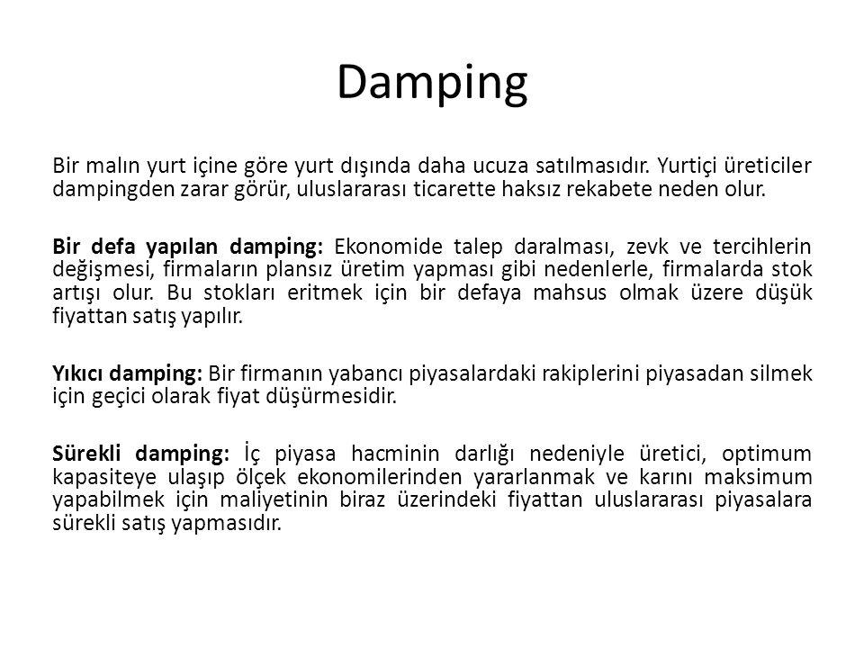 Damping Bir malın yurt içine göre yurt dışında daha ucuza satılmasıdır.