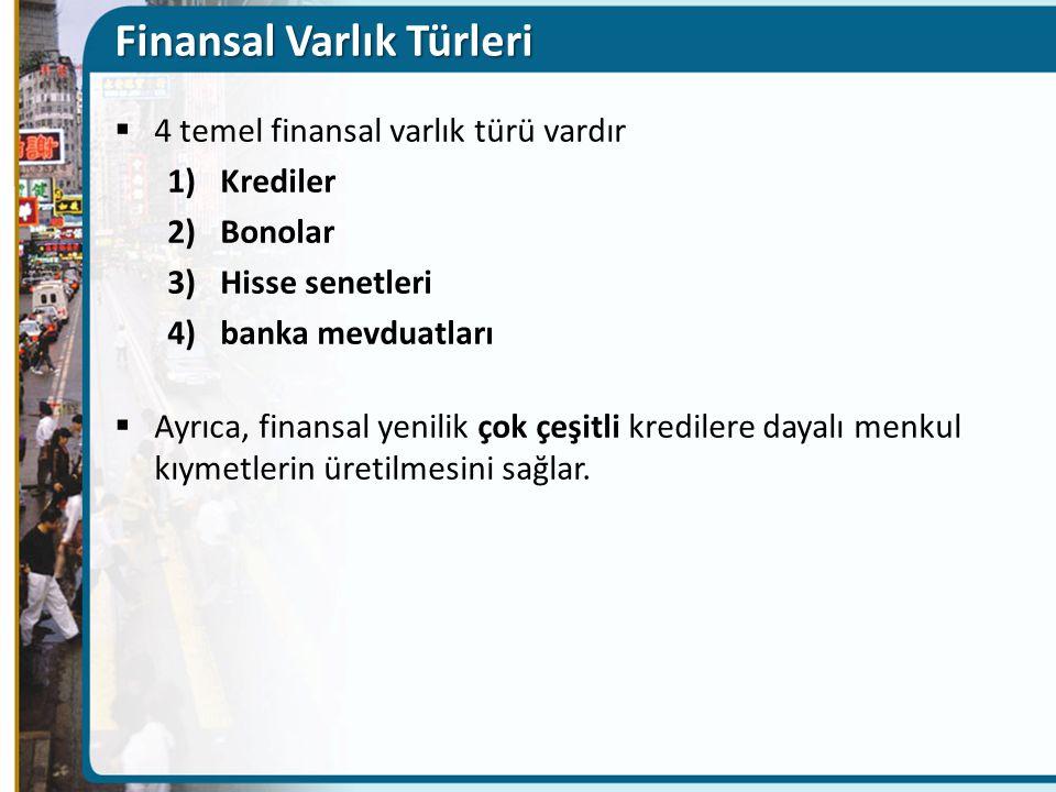 Finansal Varlık Türleri  4 temel finansal varlık türü vardır 1)Krediler 2)Bonolar 3)Hisse senetleri 4)banka mevduatları  Ayrıca, finansal yenilik ço