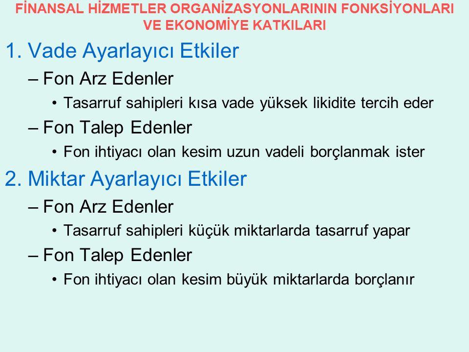 FİNANSAL HİZMETLER ORGANİZASYONLARININ FONKSİYONLARI VE EKONOMİYE KATKILARI 1.
