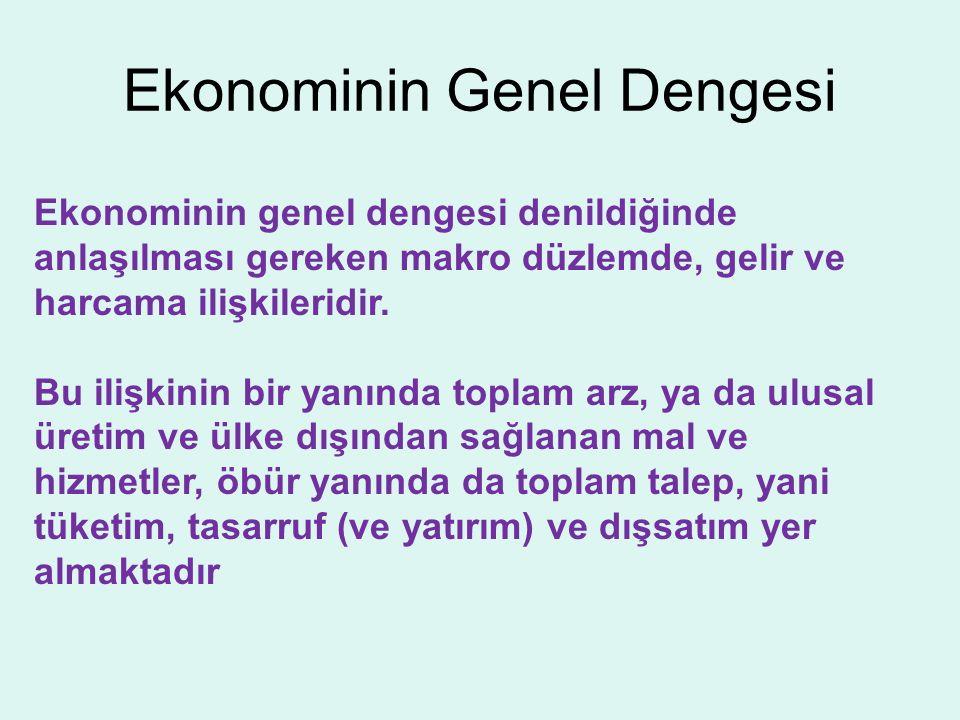 FİNANSAL ARACILARIN TÜRLERİ 1.