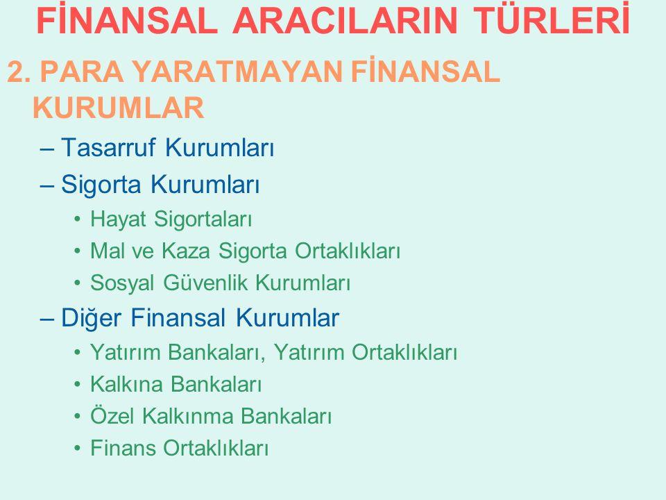 FİNANSAL ARACILARIN TÜRLERİ 2.