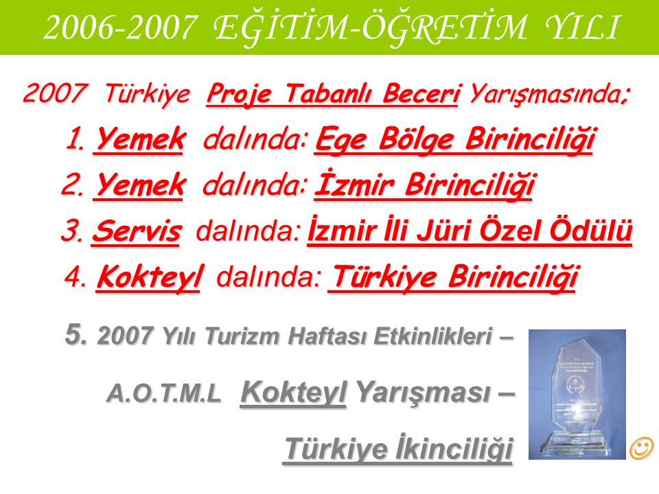 2006-2007 EĞİTİM-ÖĞRETİM YILI 2007 Türkiye Proje Tabanlı Beceri Yarışmasında; 1 1.