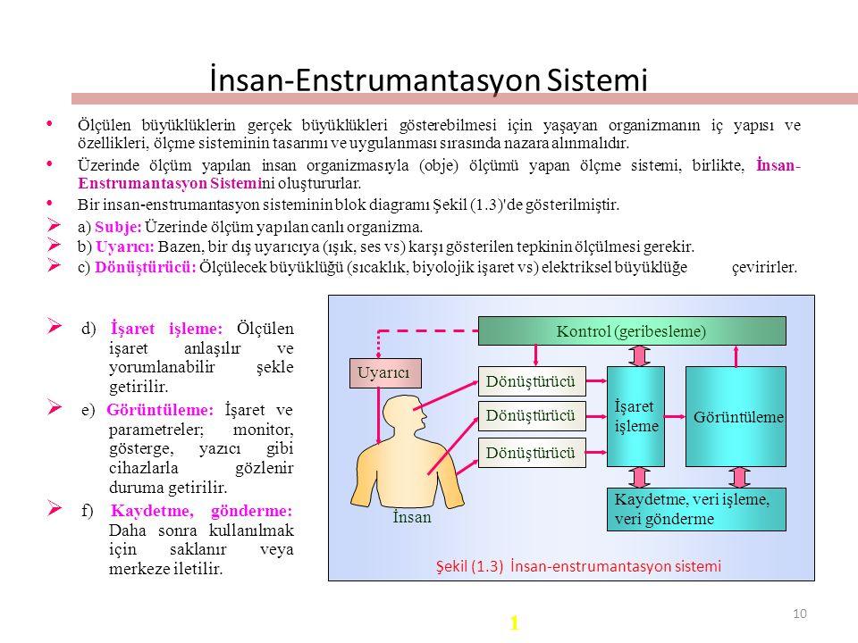9 Mühendislikte karakteristikleri bilinmeyen bir sistem genellikle bir dört uçlu (siyah kutu) olarak gösterilir. Böyle bir sistemin analizinde amaçlan