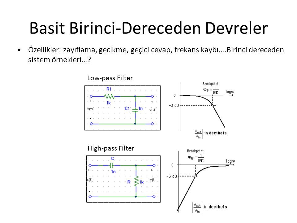 Birinci – Derece Sistem First-Order System System contains a single energy-storage element Time-domain relationship Transfer Function Example – RC Low-pass or High-pass Filters