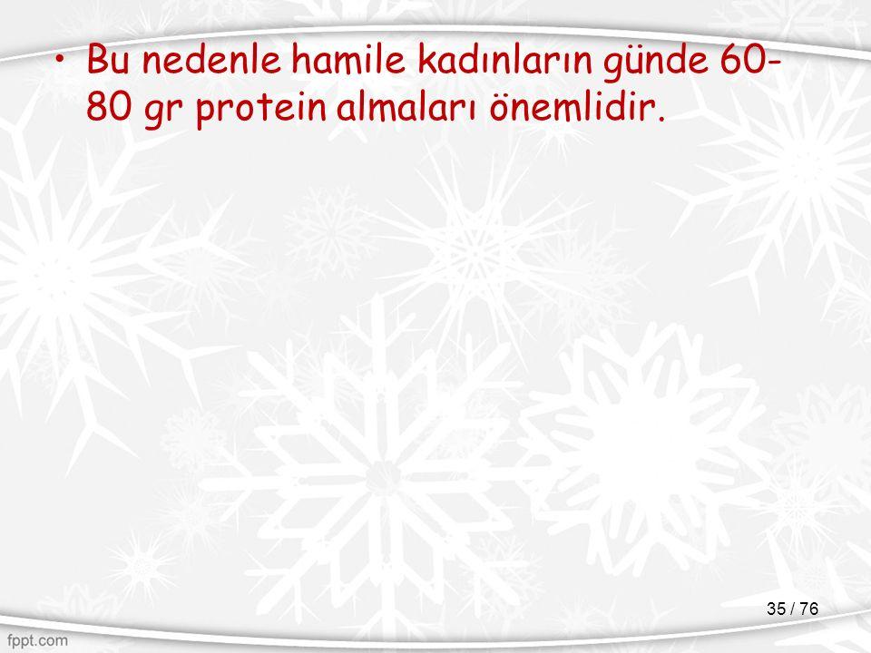 Bu nedenle hamile kadınların günde 60- 80 gr protein almaları önemlidir. 35 / 76