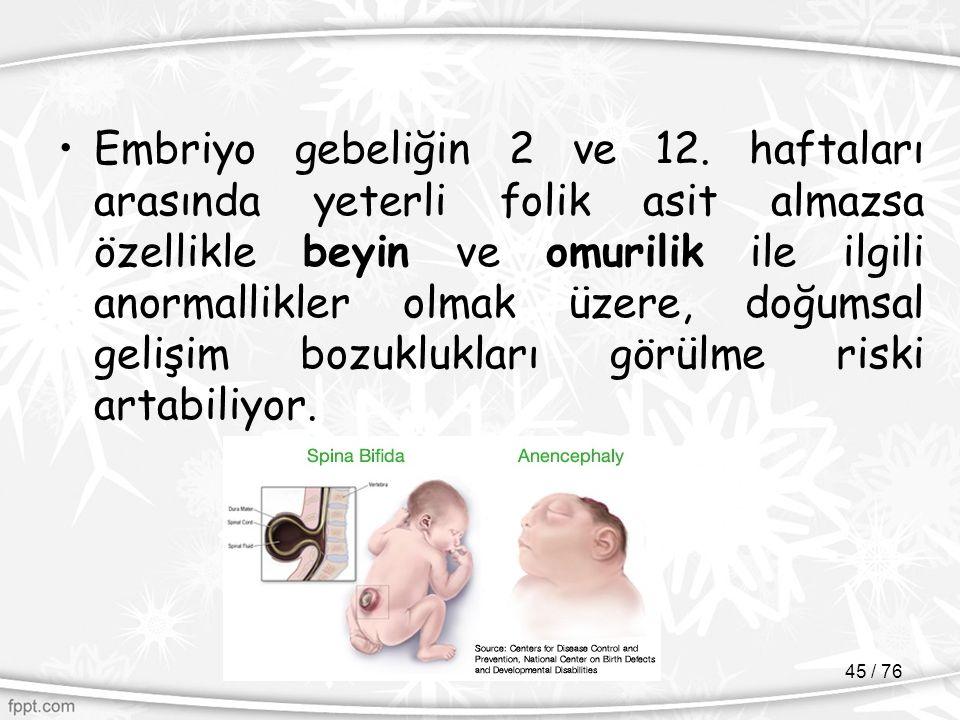 Embriyo gebeliğin 2 ve 12. haftaları arasında yeterli folik asit almazsa özellikle beyin ve omurilik ile ilgili anormallikler olmak üzere, doğumsal ge