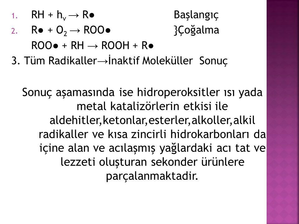 1. RH + h v → R● Başlangıç 2. R● + O 2 → ROO● }Çoğalma ROO● + RH → ROOH + R● 3. Tüm Radikaller → İnaktif Moleküller Sonuç Sonuç aşamasında ise hidrope