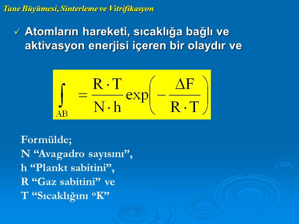 Tane Büyümesi, Sinterleme ve Vitrifikasyon Atomların hareketi, sıcaklığa bağlı ve aktivasyon enerjisi içeren bir olaydır ve Atomların hareketi, sıcakl