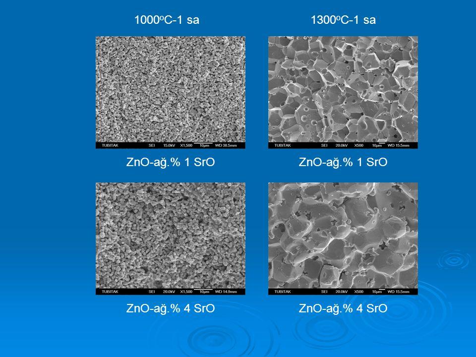 ZnO-ağ.% 1 SrO ZnO-ağ.% 4 SrO 1000 o C-1 sa1300 o C-1 sa