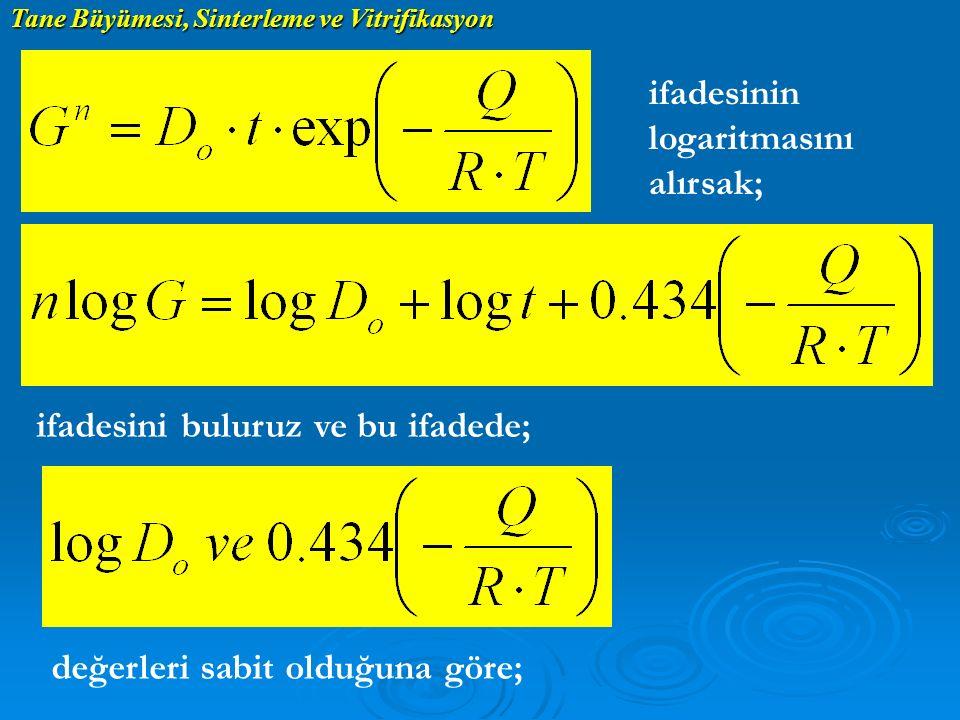 Tane Büyümesi, Sinterleme ve Vitrifikasyon ifadesinin logaritmasını alırsak; ifadesini buluruz ve bu ifadede; değerleri sabit olduğuna göre;